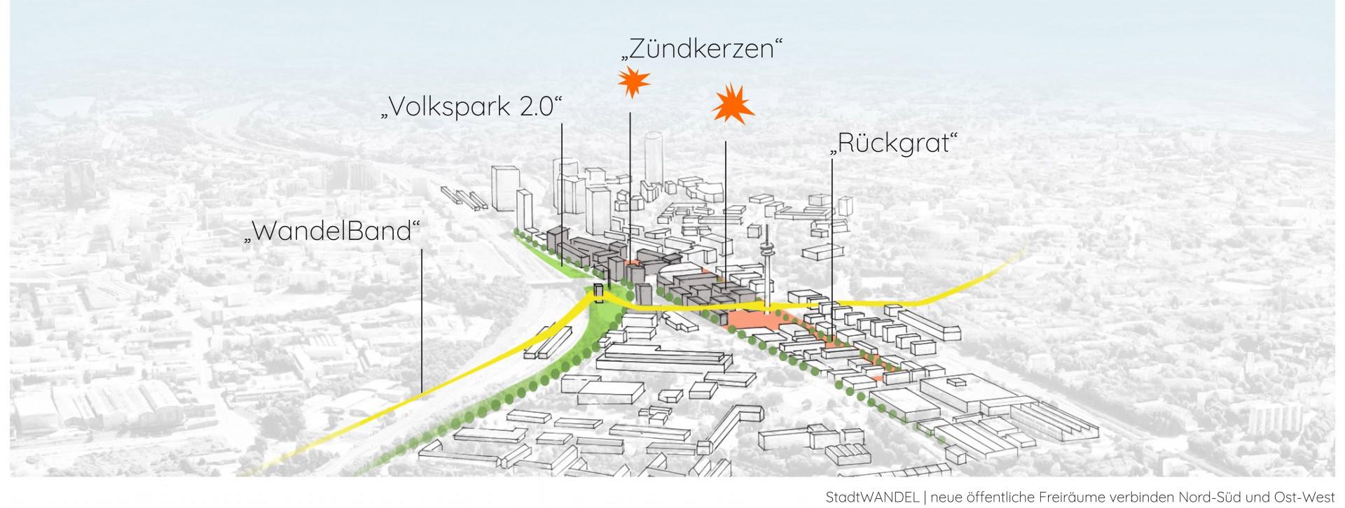 Drei Eins – Architektur- und Stadtplanungsbüro in Frankfurt // WAZ-Areal, Süd-West-Stadt Essen