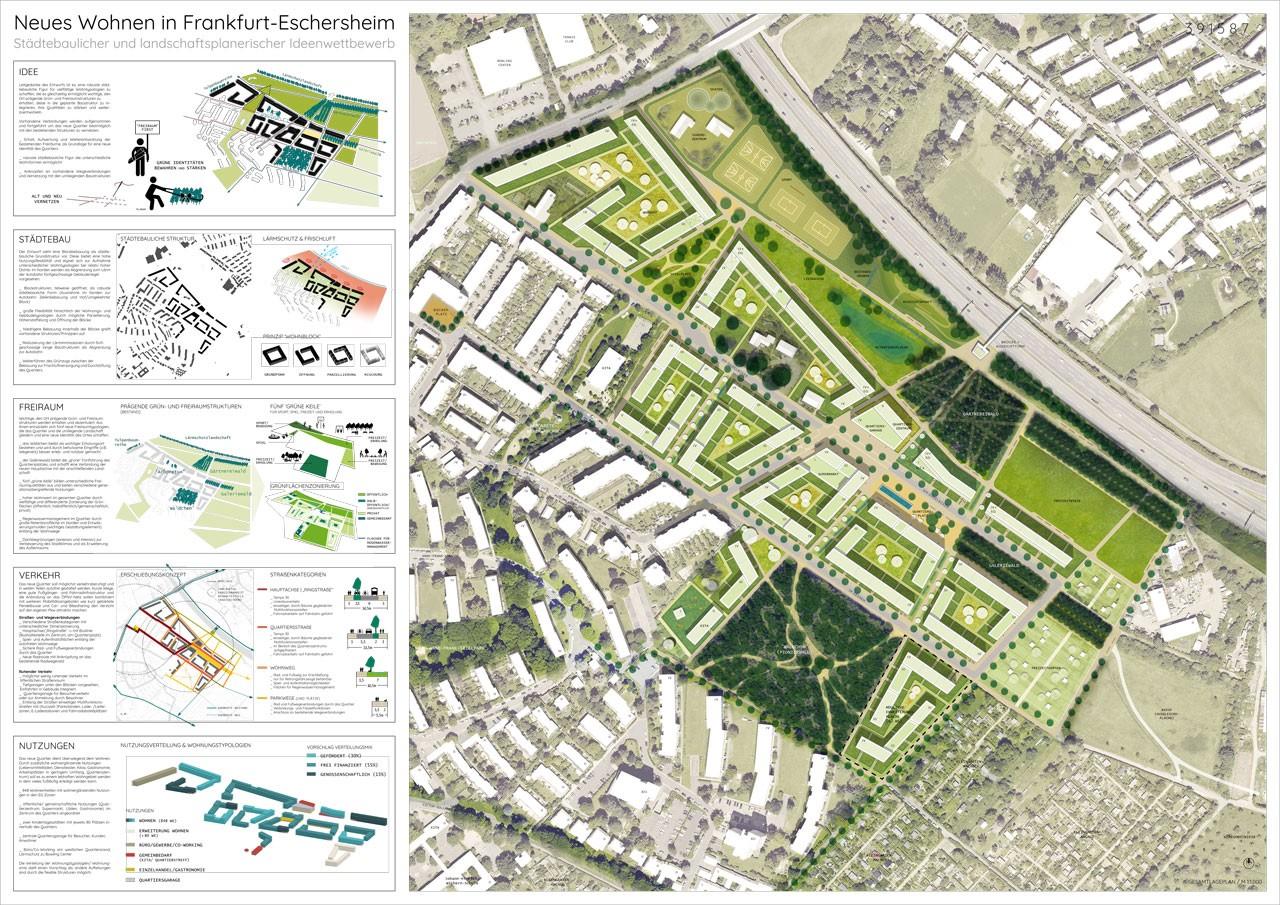 Drei Eins – Architektur- und Stadtplanungsbüro in Frankfurt Wettbewerb Neues Wohnen Ffm-Eschersheim