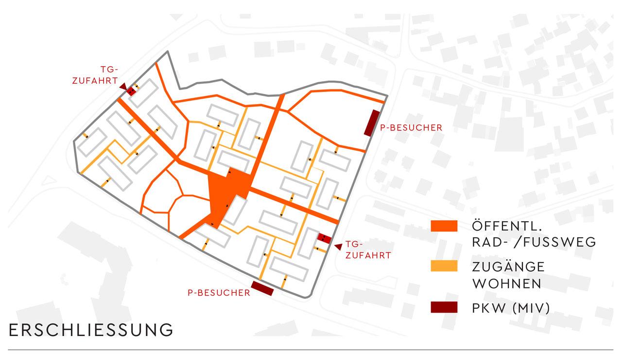 """Drei Eins – Architektur- und Stadtplanungsbüro in Frankfurt Wohnquartier """"Auf der Dörrwiese"""", Neu-Anspach"""